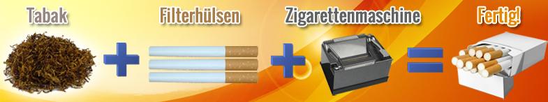 zigaretten selber machen zigaretten selbst machen tabakwaren g nstig online kaufen bestellen. Black Bedroom Furniture Sets. Home Design Ideas
